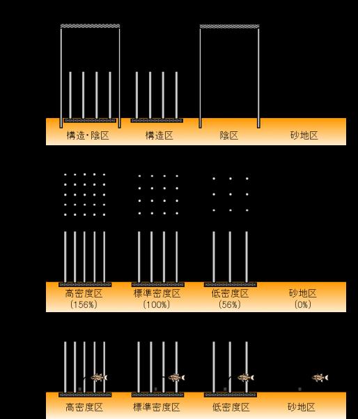 南條実験図JEMBE2014
